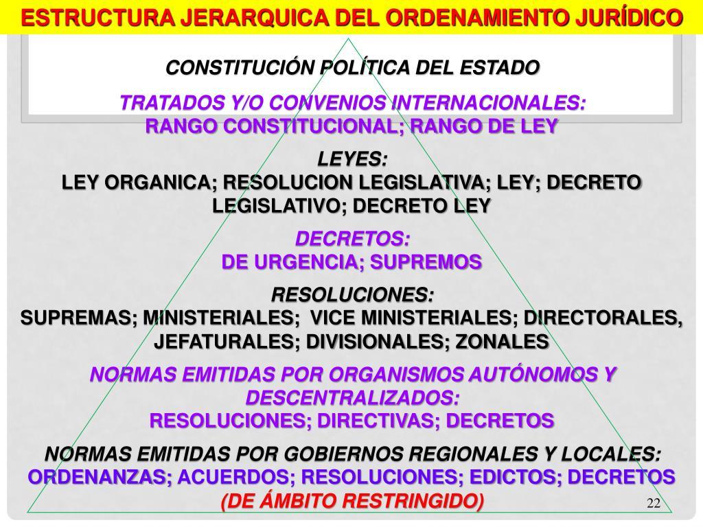 Ppt Derecho Ambiental Powerpoint Presentation Free