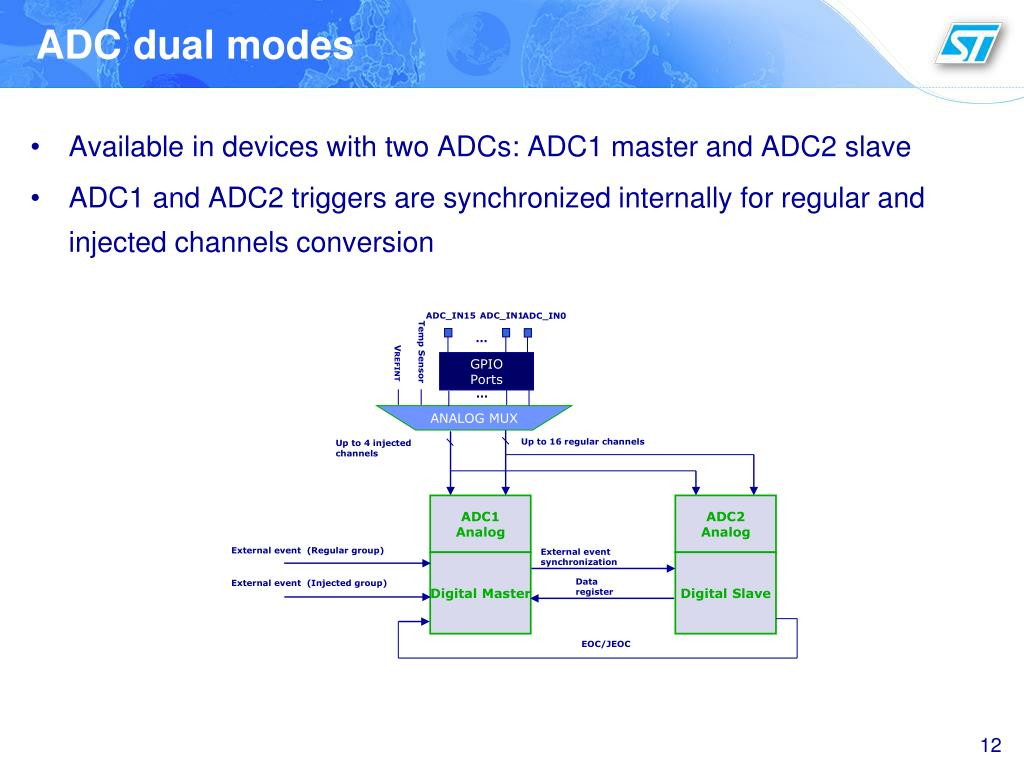 PPT - Analog-to-Digital Converter (ADC) PowerPoint