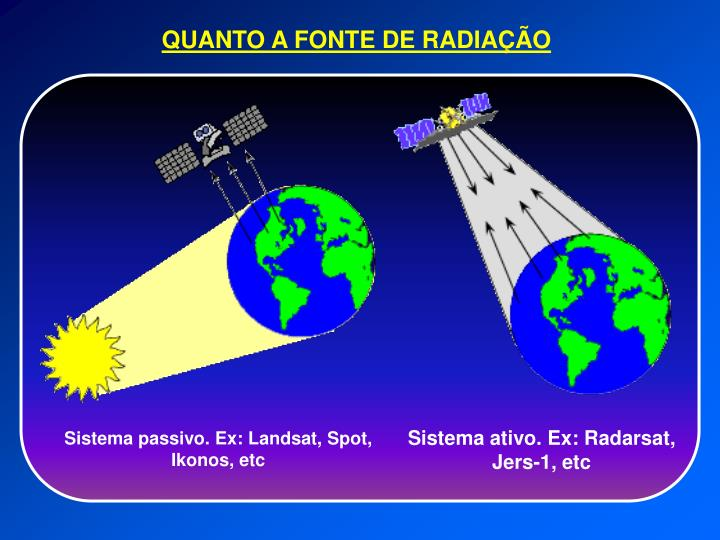 Sistema ativo. Ex: Radarsat,