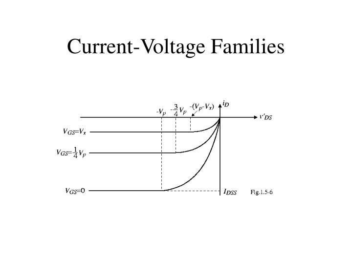 Current-Voltage Families