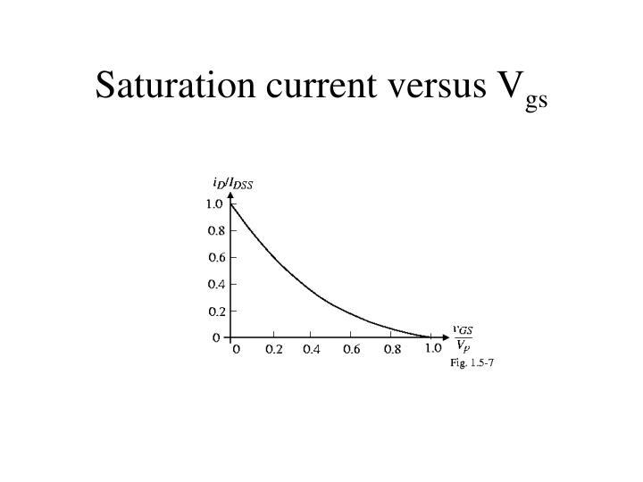 Saturation current versus V