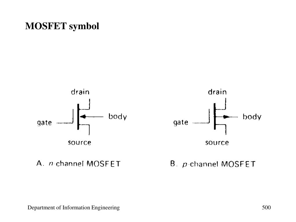With pmos p channel mos • works in opposite polarity mosfet symbol