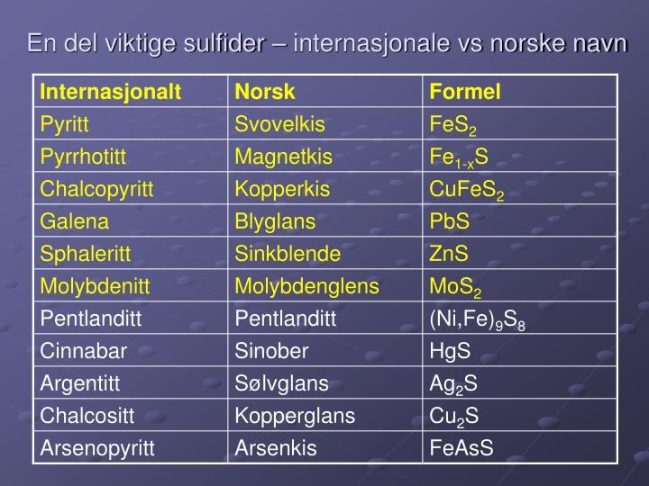 En del viktige sulfider internasjonale vs norske navn