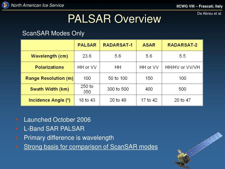 PALSAR Overview