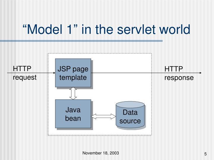 """""""Model 1"""" in the servlet world"""