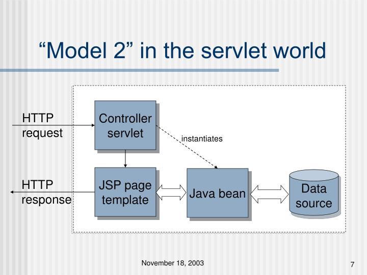 """""""Model 2"""" in the servlet world"""