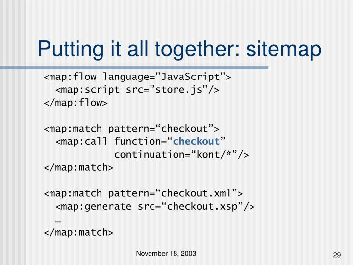 Putting it all together: sitemap