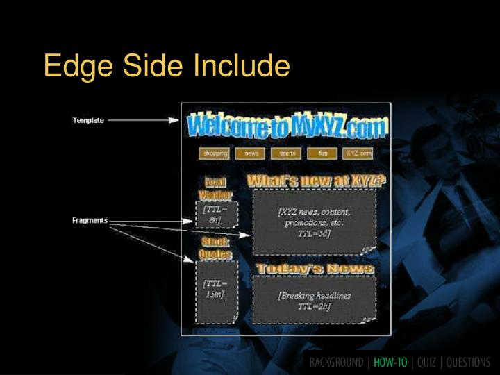 Edge Side Include