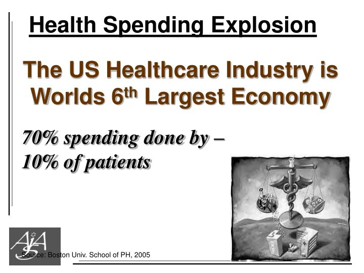 Health Spending Explosion