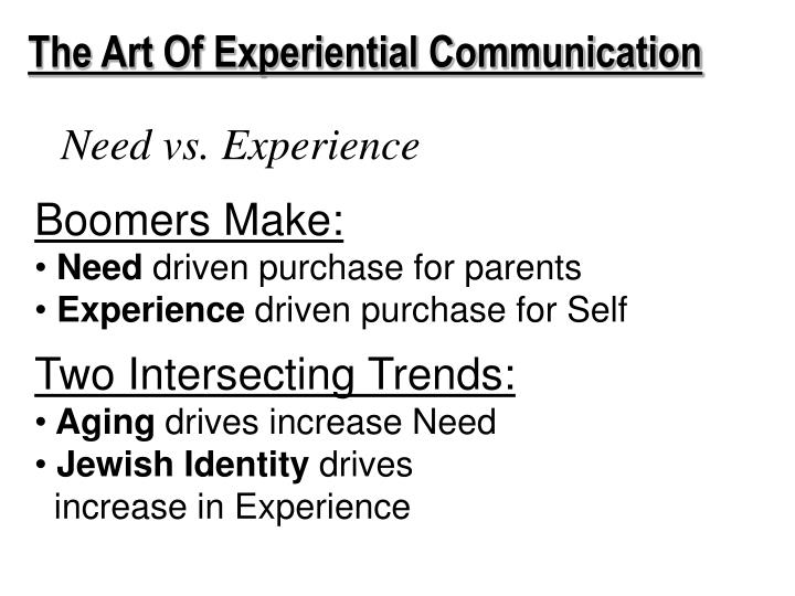 The Art Of Experiential Communication