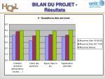 bilan du projet r sultats3