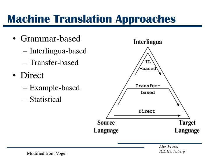 Machine Translation Approaches