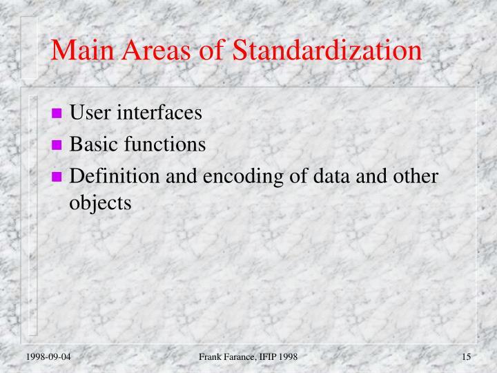 Main Areas of Standardization