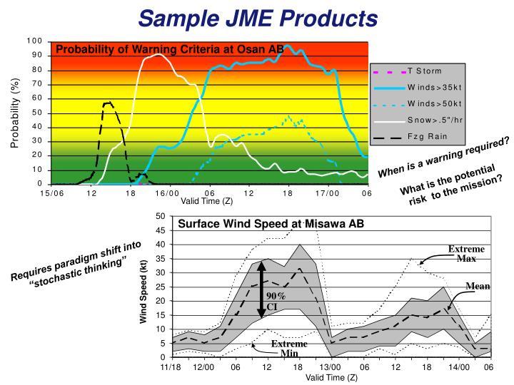 Sample JME Products