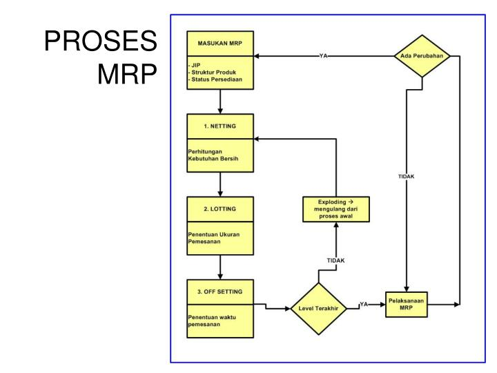 PROSES MRP