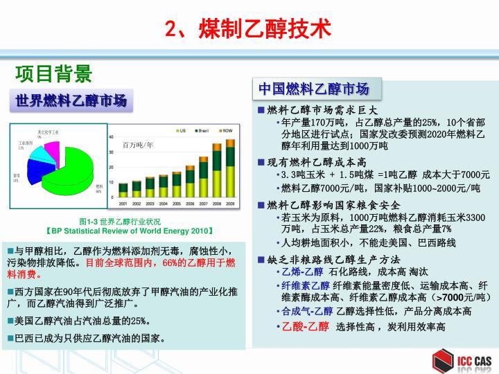 中国燃料乙醇市场
