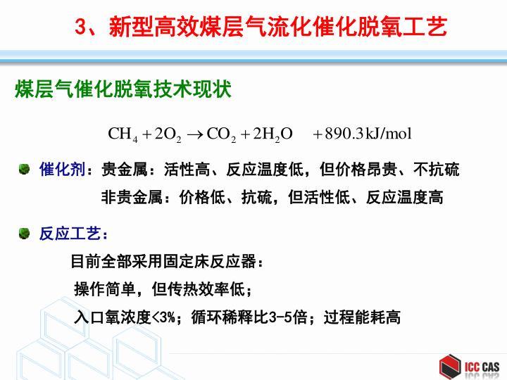 煤层气催化脱氧技术现状