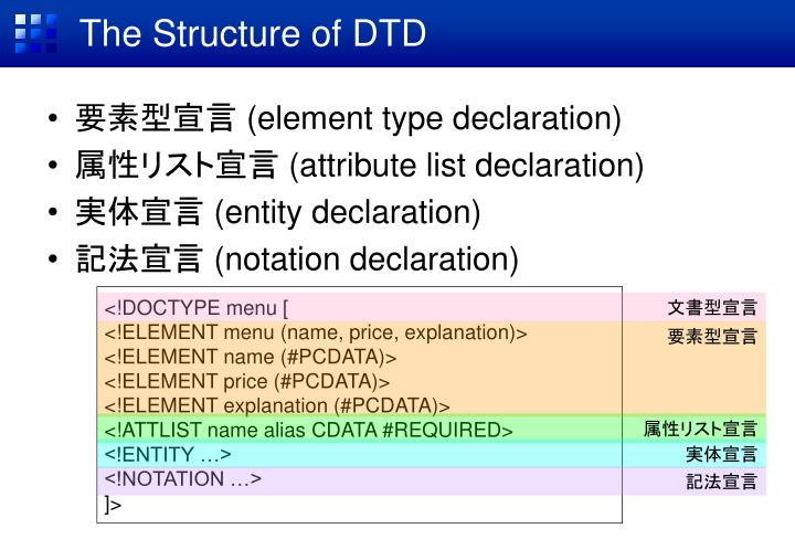 The Structure of DTD