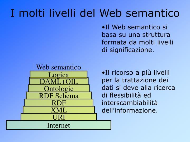 Web semantico