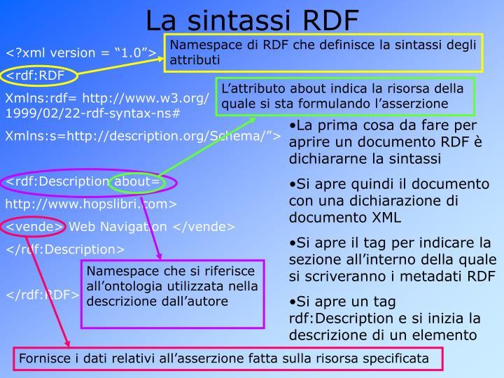 La sintassi RDF