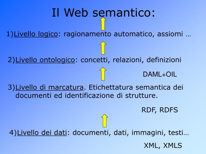 Il Web semantico: