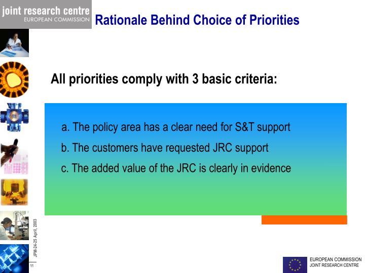 Rationale Behind Choice of Priorities