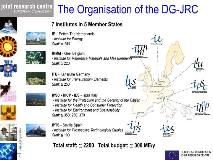 The Organisation of the DG-JRC
