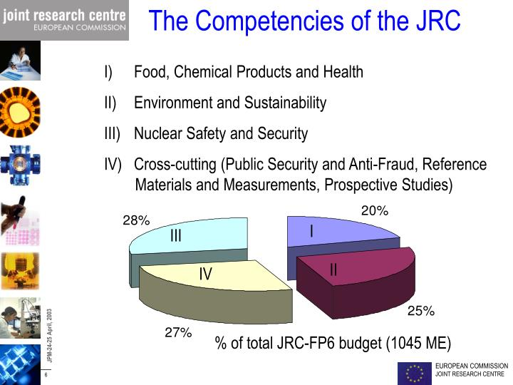 The Competencies of the JRC