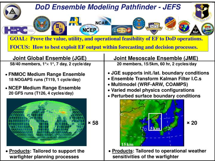 DoD Ensemble Modeling Pathfinder - JEFS