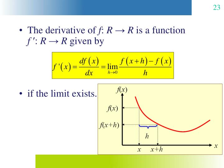 The derivative of