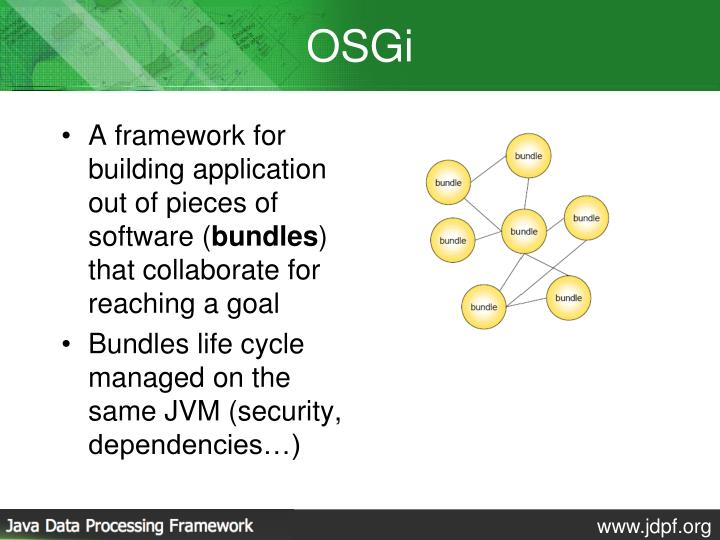 A framework for building application out of pieces of software (