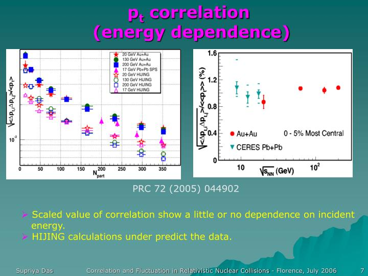 "correlation and dependence Covariance and correlation are two concepts in the field of probability and statistics both concepts describe the relationship between two variables additionally, both are tools of measurement of a certain kind of dependence between variables ""covariance"" is defined as ""the expected value."
