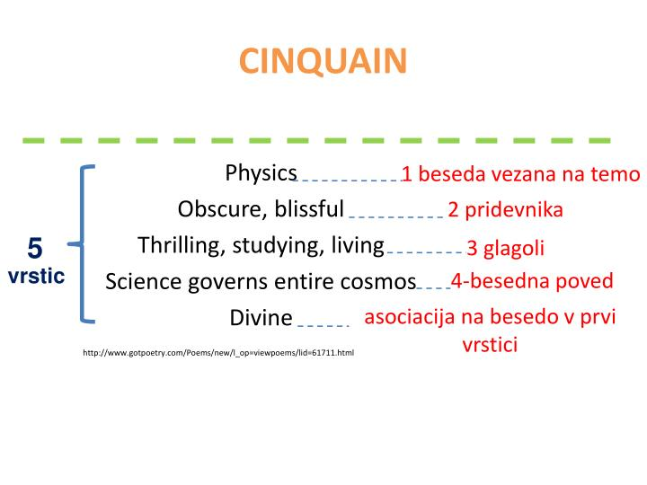 how to write a poem ppt