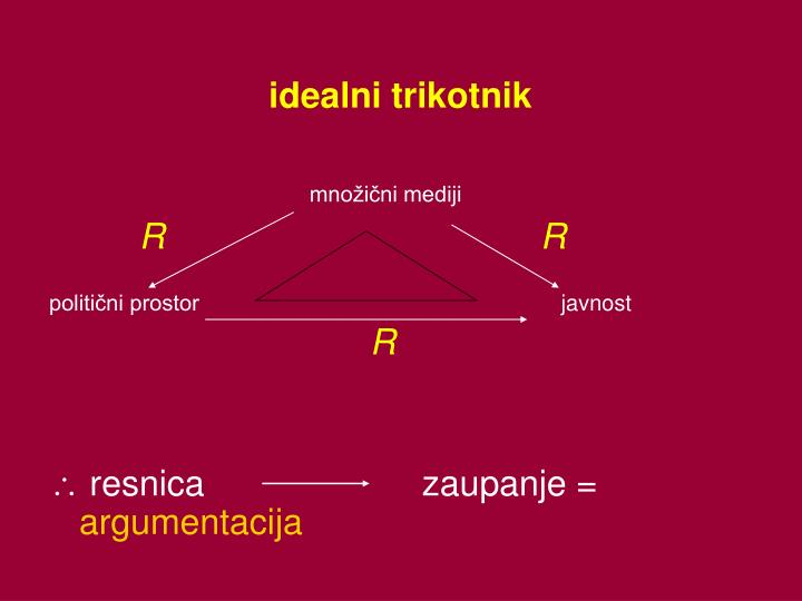 idealni trikotnik