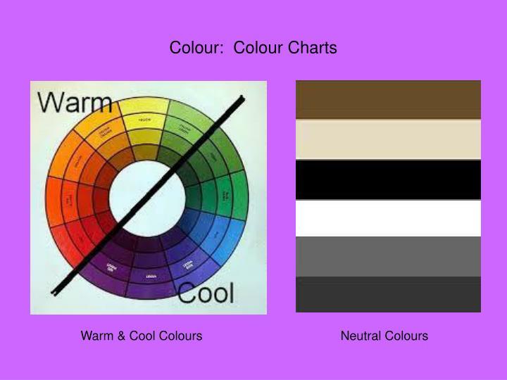 Colour:  Colour Charts