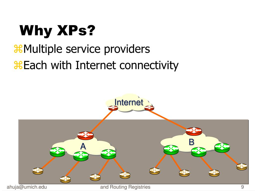 PPT - Exchange Points, Route Servers and Registries