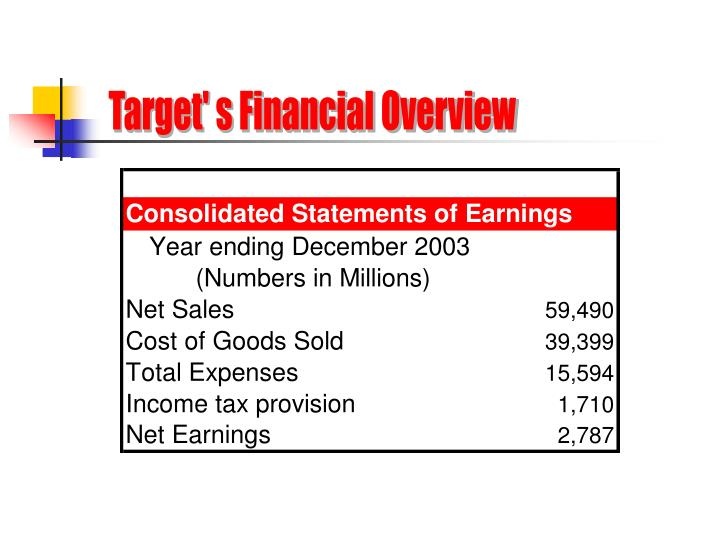 a target on wal mart essay Essay text: in the most recent year with wal-mart stores segment counted for over 65% of total net sales within the company internationally wal-mart has 6,779 stores encompassing all of these segments and brought in a record breaking $345 billion in net sales this past year.