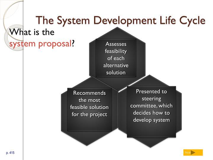 Assesses feasibility
