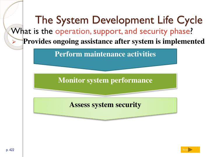 Perform maintenance activities