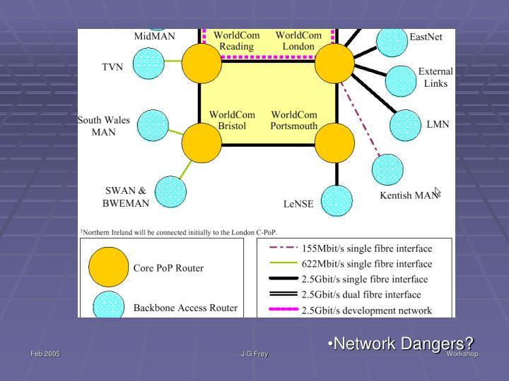 Network Dangers?
