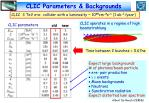 clic parameters backgrounds