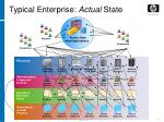 typical enterprise actual state