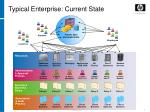typical enterprise current state