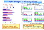 clic examples of the large reach