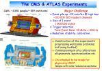 the cms atlas experiments