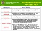 monitoreo de efectos adversos arv