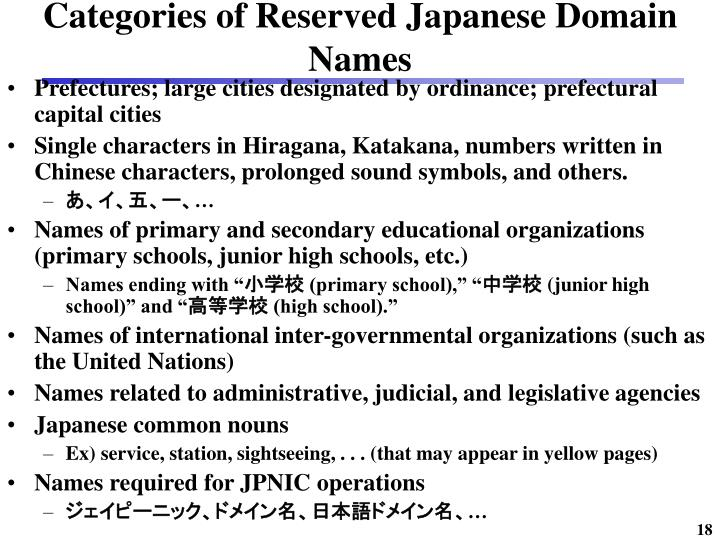 Categories of Reserved Japanese Domain Names