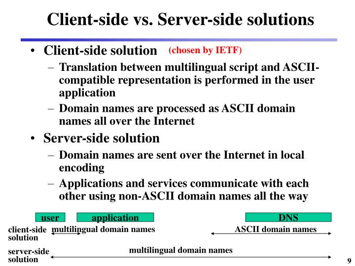 Client-side vs. Server-side solutions