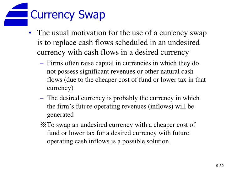 Currency Swap