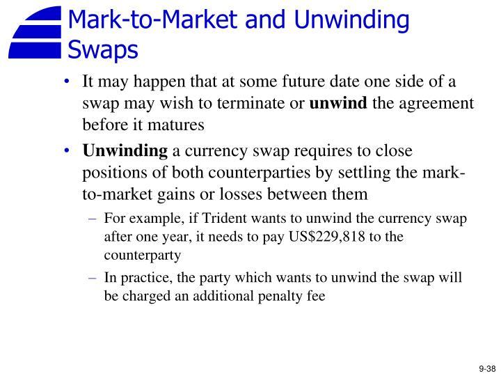 Mark-to-Market and Unwinding Swaps